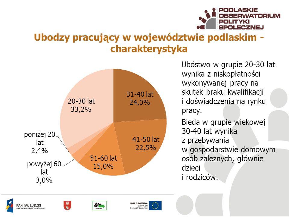 Ubodzy pracujący w województwie podlaskim - charakterystyka Ubóstwo w grupie 20-30 lat wynika z niskopłatności wykonywanej pracy na skutek braku kwali