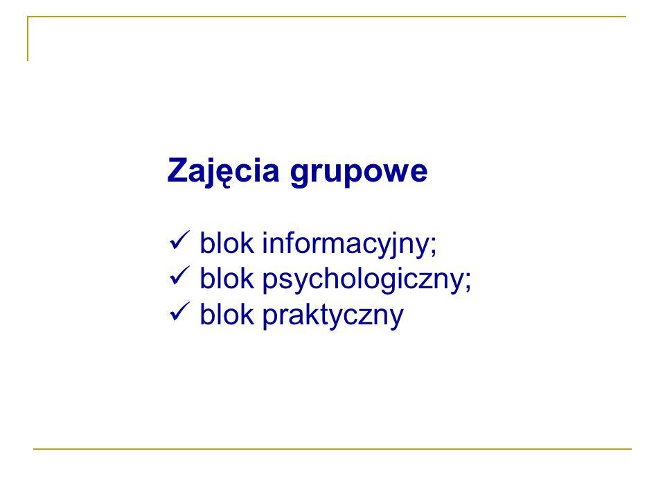 Zajęcia grupowe blok informacyjny; blok psychologiczny; blok praktyczny