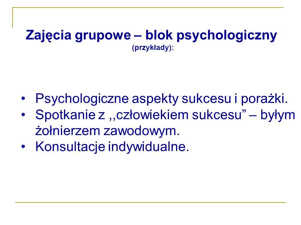 Psychologiczne aspekty sukcesu i porażki.