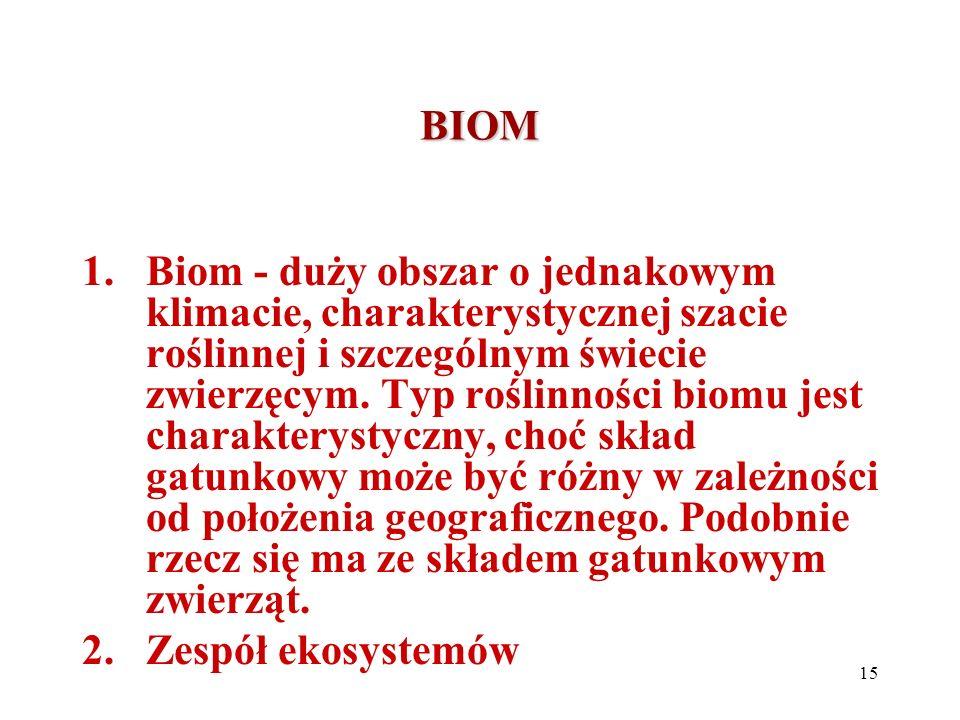 BIOM 1.Biom - duży obszar o jednakowym klimacie, charakterystycznej szacie roślinnej i szczególnym świecie zwierzęcym. Typ roślinności biomu jest char