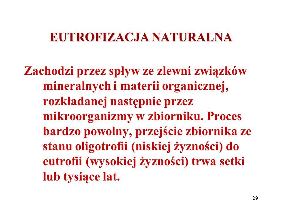 EUTROFIZACJA NATURALNA Zachodzi przez spływ ze zlewni związków mineralnych i materii organicznej, rozkładanej następnie przez mikroorganizmy w zbiorni