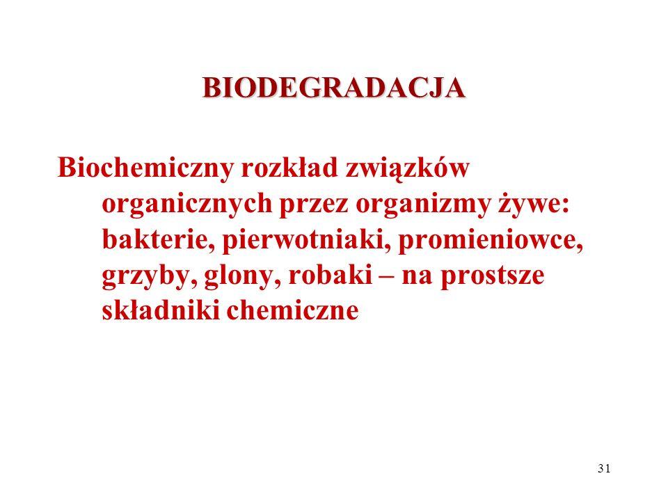 BIODEGRADACJA Biochemiczny rozkład związków organicznych przez organizmy żywe: bakterie, pierwotniaki, promieniowce, grzyby, glony, robaki – na prosts