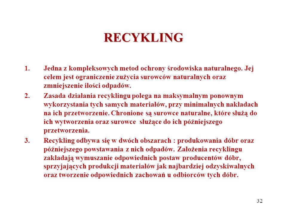 RECYKLING 1.Jedna z kompleksowych metod ochrony środowiska naturalnego. Jej celem jest ograniczenie zużycia surowców naturalnych oraz zmniejszenie ilo