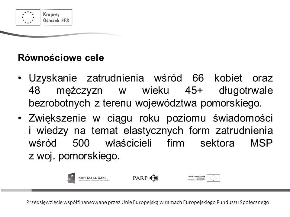 Przedsięwzięcie współfinansowane przez Unię Europejską w ramach Europejskiego Funduszu Społecznego Równościowe cele Uzyskanie zatrudnienia wśród 66 kobiet oraz 48 mężczyzn w wieku 45+ długotrwale bezrobotnych z terenu województwa pomorskiego.