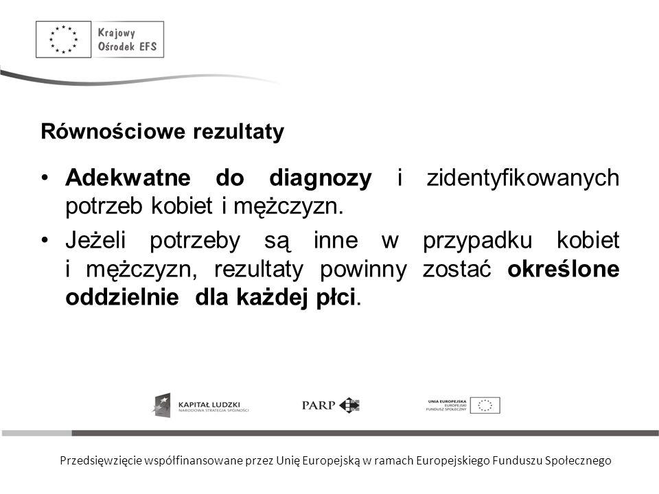Przedsięwzięcie współfinansowane przez Unię Europejską w ramach Europejskiego Funduszu Społecznego Równościowe rezultaty Adekwatne do diagnozy i ziden