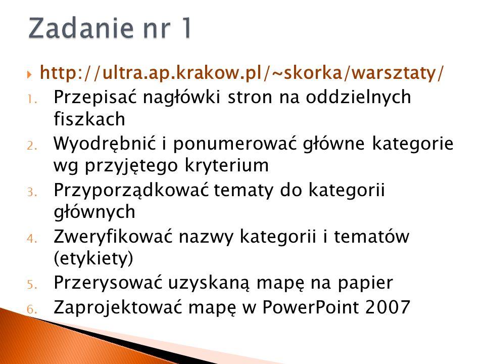 http://ultra.ap.krakow.pl/~skorka/warsztaty/ 1. Przepisać nagłówki stron na oddzielnych fiszkach 2.