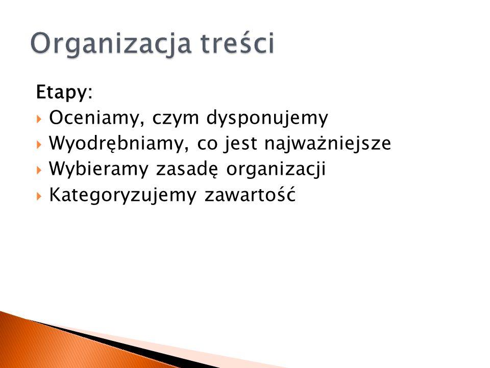 Etapy: Oceniamy, czym dysponujemy Wyodrębniamy, co jest najważniejsze Wybieramy zasadę organizacji Kategoryzujemy zawartość