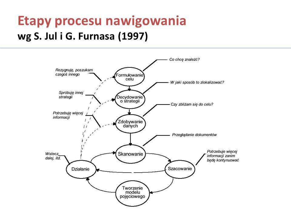 Etapy procesu nawigowania wg S. Jul i G. Furnasa (1997)