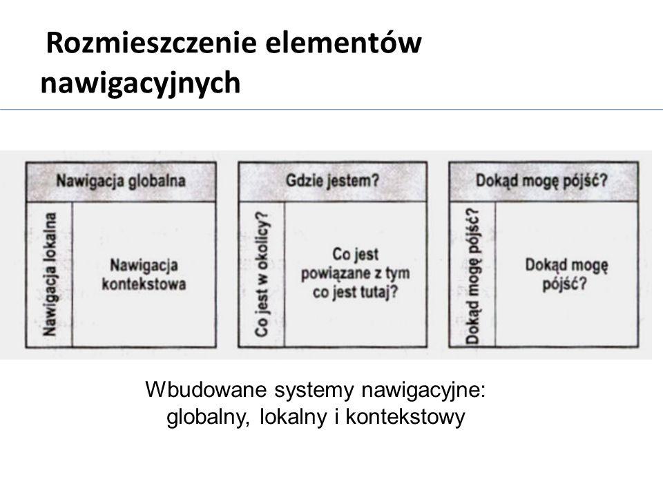 Rozmieszczenie elementów nawigacyjnych Wbudowane systemy nawigacyjne: globalny, lokalny i kontekstowy