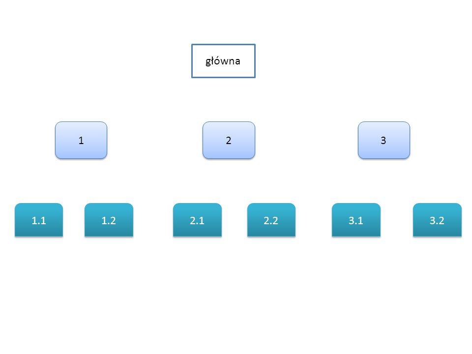 główna 1 1 2 2 3 3 1.1 1.2 2.1 2.2 3.1 3.2