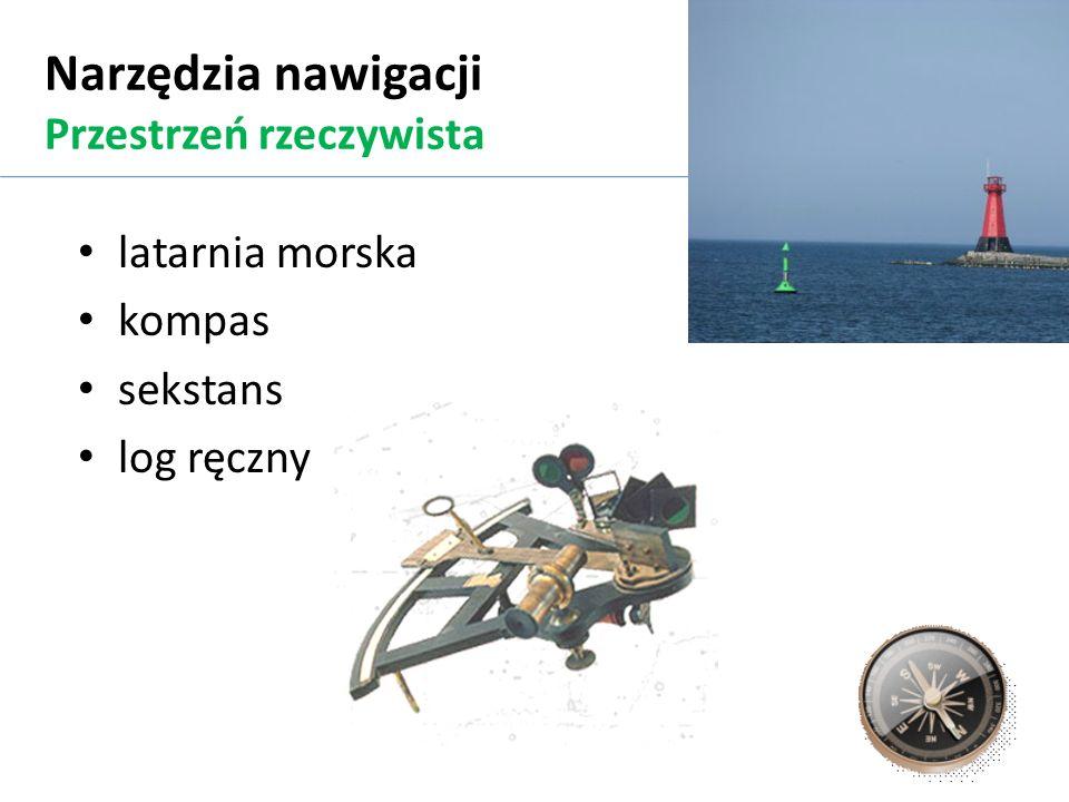 Narzędzia nawigacji Przestrzeń rzeczywista latarnia morska kompas sekstans log ręczny