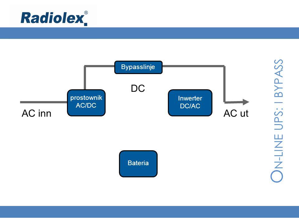 O N-LINE UPS: I BYPASS AC innAC ut prostownik AC/DC Bateria Inwerter DC/AC DC Bypasslinje