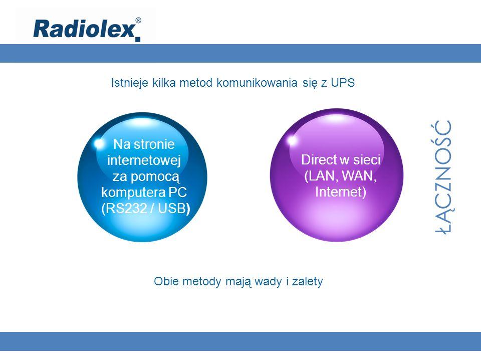 ŁĄCZNOŚĆ Istnieje kilka metod komunikowania się z UPS Obie metody mają wady i zalety Na stronie internetowej za pomocą komputera PC (RS232 / USB) Direct w sieci (LAN, WAN, Internet)