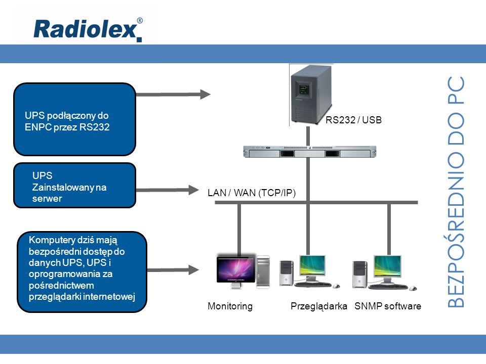 BEZPOŚREDNIO DO PC UPS podłączony do ENPC przez RS232 UPS Zainstalowany na serwer Komputery dziś mają bezpośredni dostęp do danych UPS, UPS i oprogramowania za pośrednictwem przeglądarki internetowej RS232 / USB LAN / WAN (TCP/IP) MonitoringPrzeglądarkaSNMP software