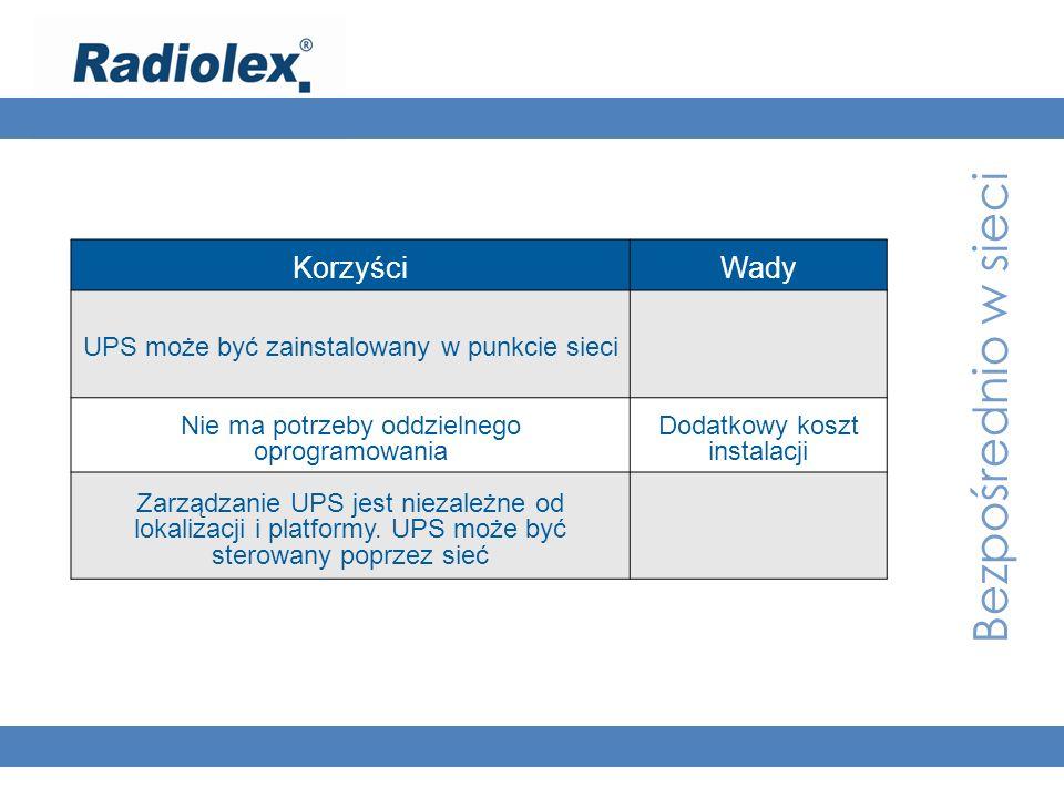 Bezpośrednio w sieci KorzyściWady UPS może być zainstalowany w punkcie sieci Nie ma potrzeby oddzielnego oprogramowania Dodatkowy koszt instalacji Zarządzanie UPS jest niezależne od lokalizacji i platformy.