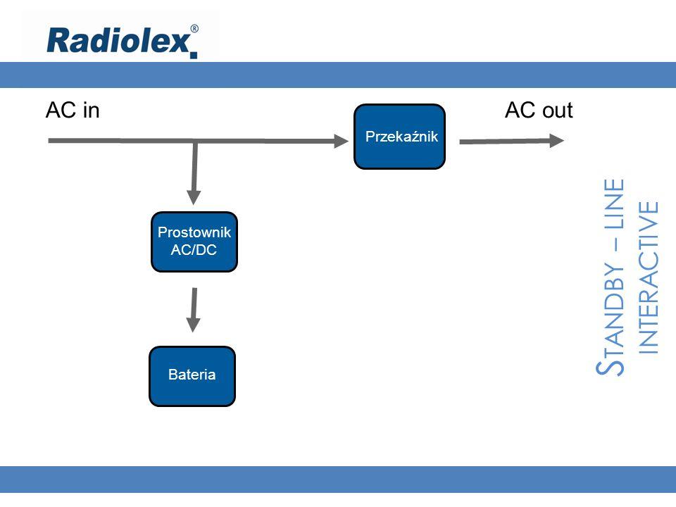 S TANDBY – LINE INTERACTIVE AC inAC out Prostownik AC/DC Bateria Przekaźnik