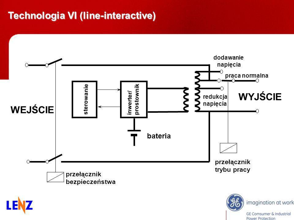 Napięcie wyjściowe w czasie pracy z sieci wejście wyjście Technologia VI (line-interactive)