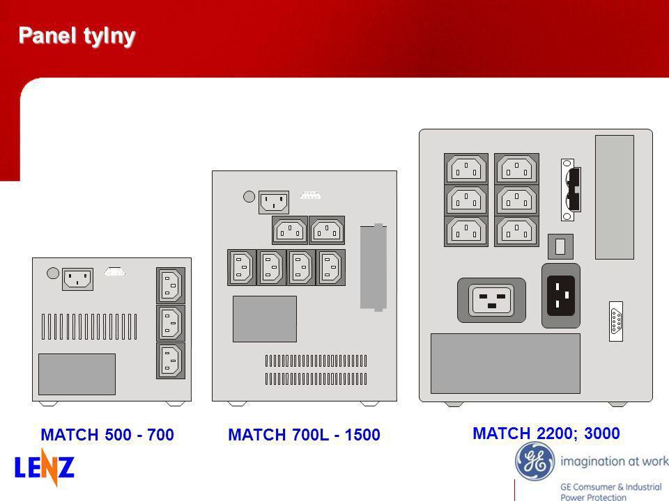 MATCH 2200; 3000 MATCH 500 - 700MATCH 700L - 1500 Panel tylny
