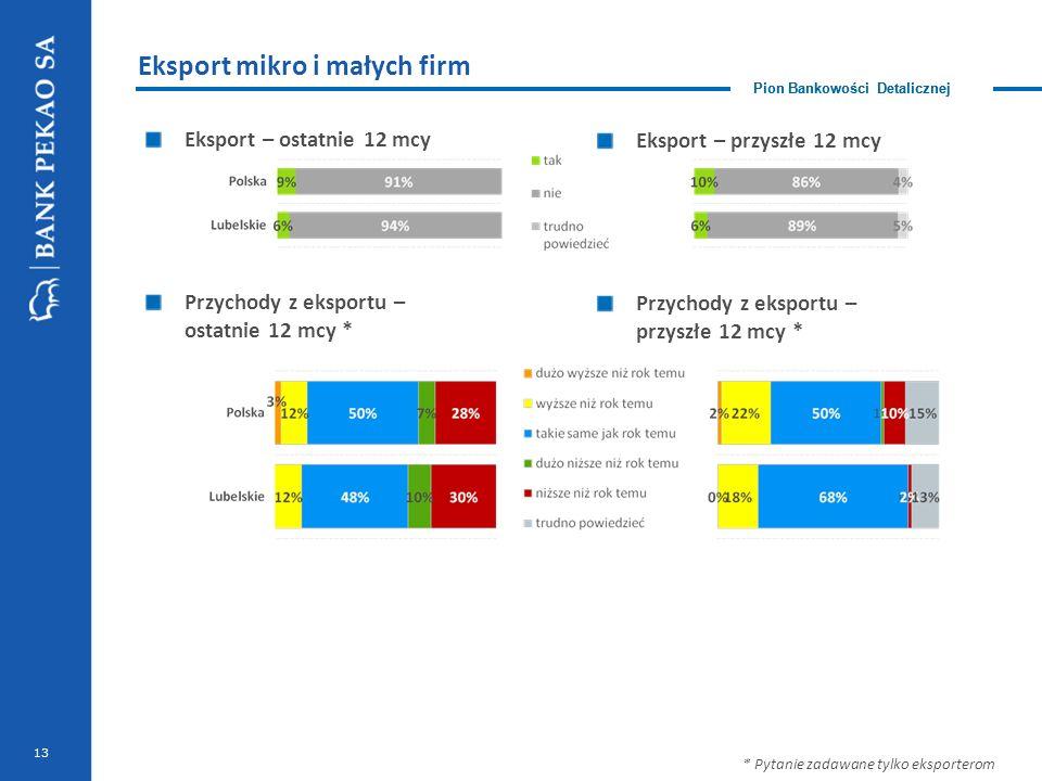 Pion Bankowości Detalicznej 13 Eksport mikro i małych firm Pion Bankowości Detalicznej Eksport – ostatnie 12 mcy Eksport – przyszłe 12 mcy Przychody z
