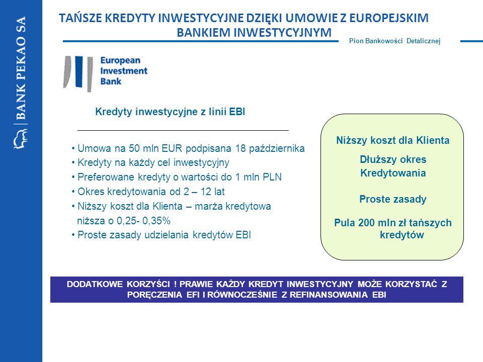 Pion Bankowości Detalicznej TAŃSZE KREDYTY INWESTYCYJNE DZIĘKI UMOWIE Z EUROPEJSKIM BANKIEM INWESTYCYJNYM Niższy koszt dla Klienta Dłuższy okres Kredytowania Proste zasady Pula 200 mln zł tańszych kredytów Umowa na 50 mln EUR podpisana 18 października Kredyty na każdy cel inwestycyjny Preferowane kredyty o wartości do 1 mln PLN Okres kredytowania od 2 – 12 lat Niższy koszt dla Klienta – marża kredytowa niższa o 0,25- 0,35% Proste zasady udzielania kredytów EBI Kredyty inwestycyjne z linii EBI DODATKOWE KORZYŚCI .
