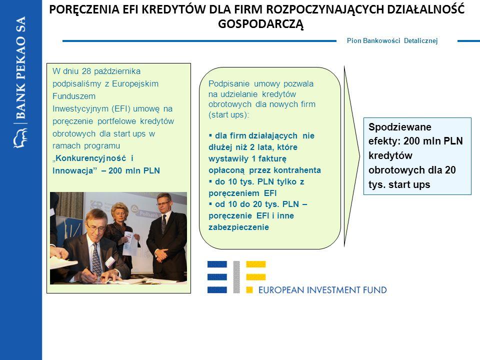 Pion Bankowości Detalicznej PORĘCZENIA EFI KREDYTÓW DLA FIRM ROZPOCZYNAJĄCYCH DZIAŁALNOŚĆ GOSPODARCZĄ Podpisanie umowy pozwala na udzielanie kredytów