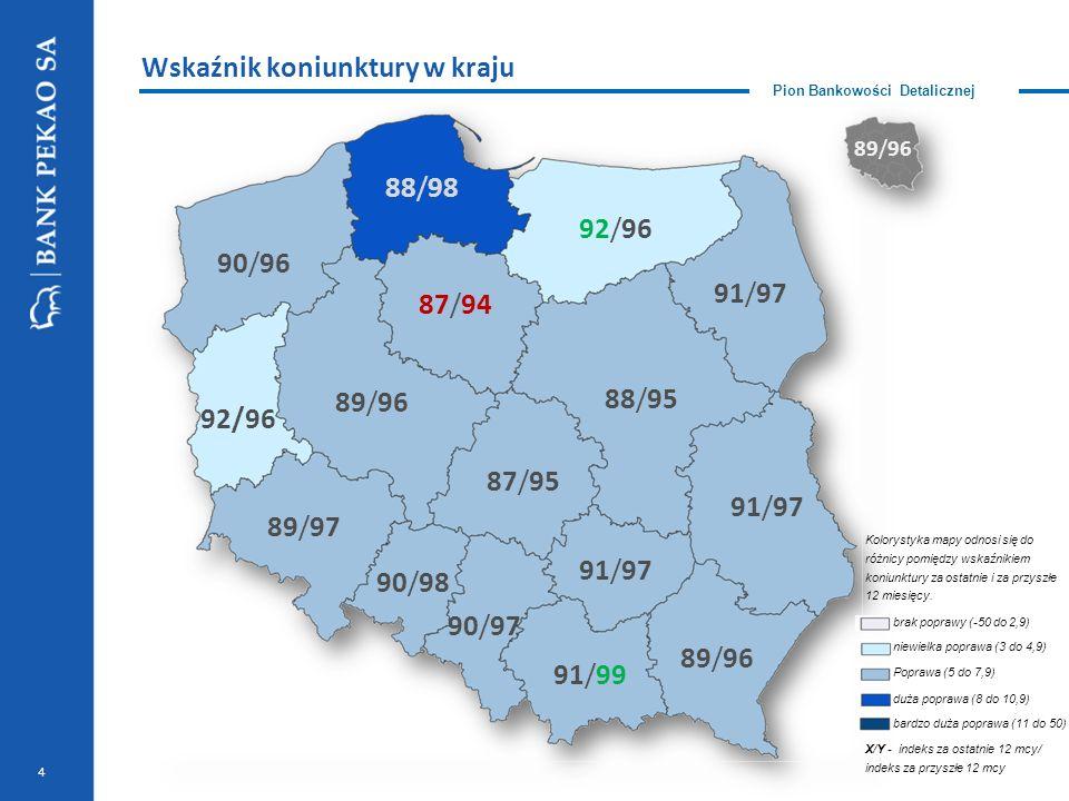 Pion Bankowości Detalicznej Polityka gospodarczej rządu Usługi świadczone przez lokalną administrację 15 88 91 101 97 Polityka władz samorządu Ocena polityki gospodarczej i usług świadczonych przez lokalną administrację 87 88 97 100 88 97 102 96 99 889499 niższe niż ogólnopolski wyższe niż ogólnopolski