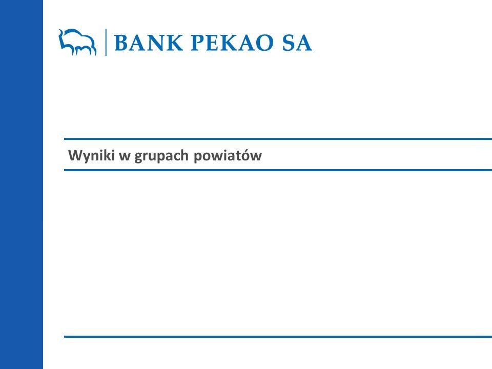 Pion Bankowości Detalicznej Województwo lubelskie - grupy powiatów 7