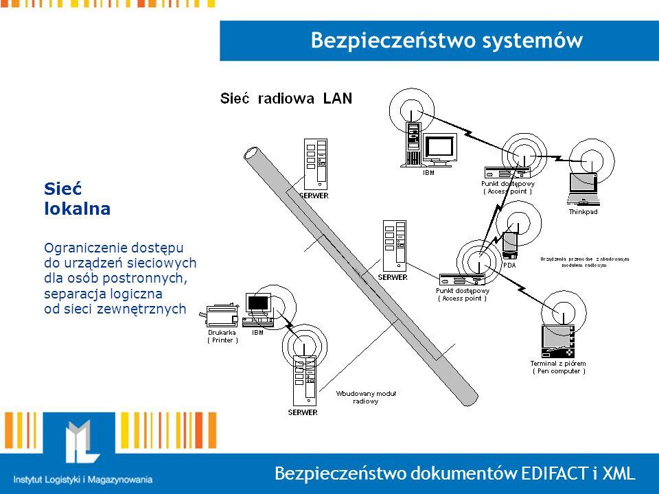Bezpieczeństwo dokumentów EDIFACT i XML Bezpieczeństwo systemów Sieć lokalna Ograniczenie dostępu do urządzeń sieciowych dla osób postronnych, separac