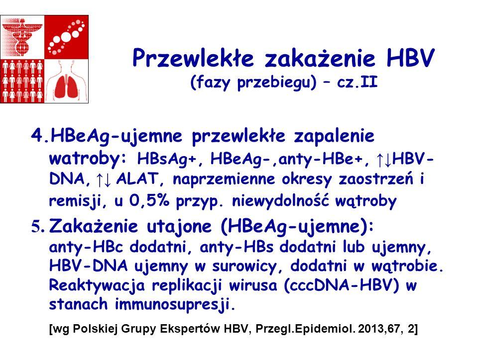 Przewlekłe zakażenie HBV (fazy przebiegu) – cz.II 4.HBeAg-ujemne przewlekłe zapalenie watroby: HBsAg+, HBeAg-,anty-HBe+, HBV- DNA, ALAT, naprzemienne
