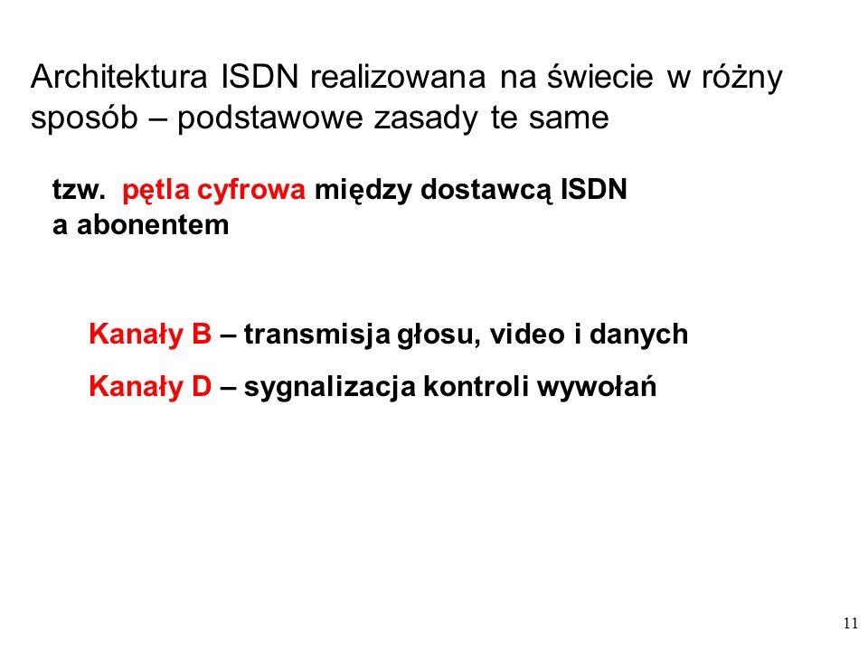 11 Architektura ISDN realizowana na świecie w różny sposób – podstawowe zasady te same tzw. pętla cyfrowa między dostawcą ISDN a abonentem Kanały B –