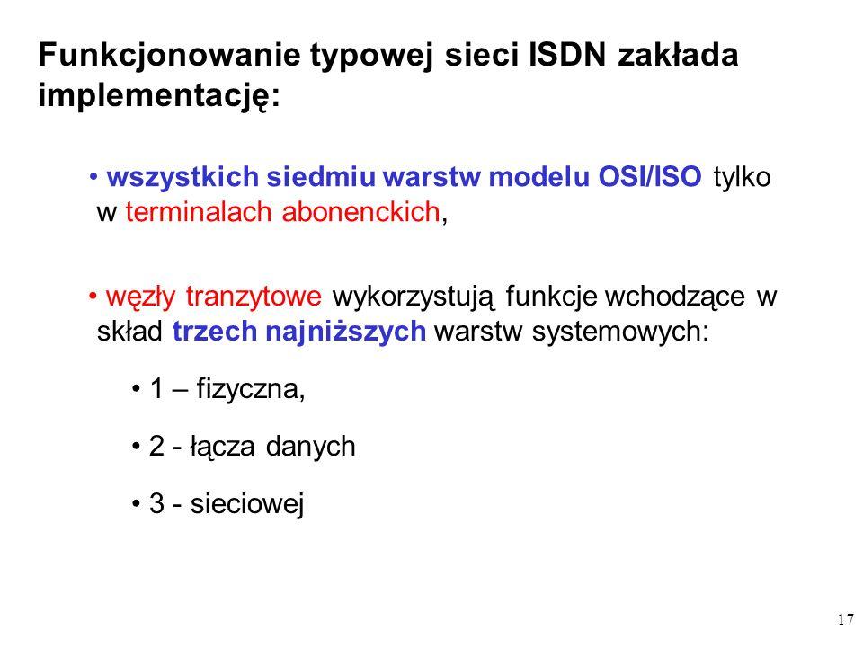 17 węzły tranzytowe wykorzystują funkcje wchodzące w skład trzech najniższych warstw systemowych: 1 – fizyczna, 2 - łącza danych 3 - sieciowej Funkcjonowanie typowej sieci ISDN zakłada implementację: wszystkich siedmiu warstw modelu OSI/ISO tylko w terminalach abonenckich,