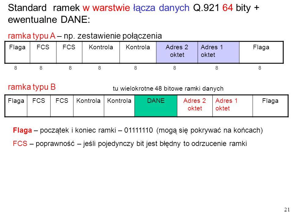 21 Standard ramek w warstwie łącza danych Q.921 64 bity + ewentualne DANE: FlagaFCS Kontrola Adres 2 oktet Adres 1 oktet Flaga ramka typu A – np. zest