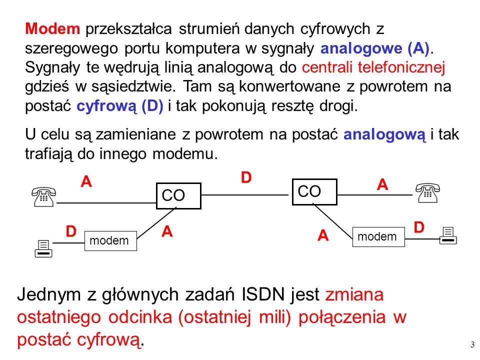 3 Modem przekształca strumień danych cyfrowych z szeregowego portu komputera w sygnały analogowe (A). Sygnały te wędrują linią analogową do centrali t