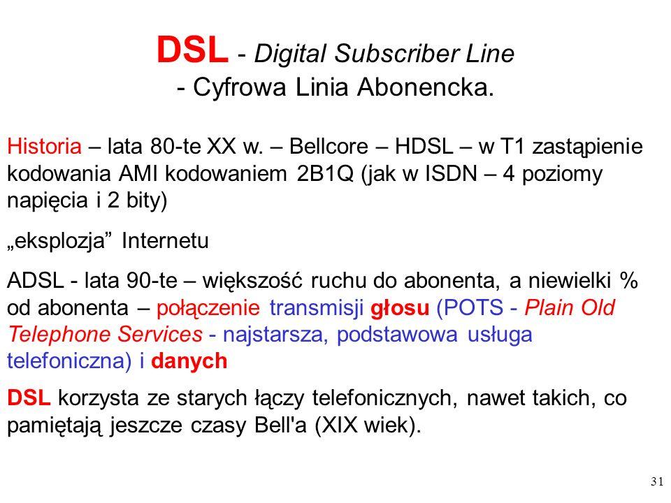 31 DSL - Digital Subscriber Line - Cyfrowa Linia Abonencka. DSL korzysta ze starych łączy telefonicznych, nawet takich, co pamiętają jeszcze czasy Bel