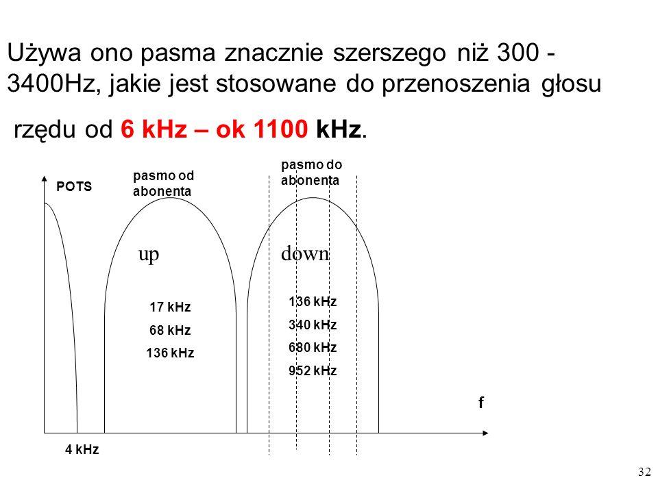 32 Używa ono pasma znacznie szerszego niż 300 - 3400Hz, jakie jest stosowane do przenoszenia głosu rzędu od 6 kHz – ok 1100 kHz. POTS pasmo od abonent