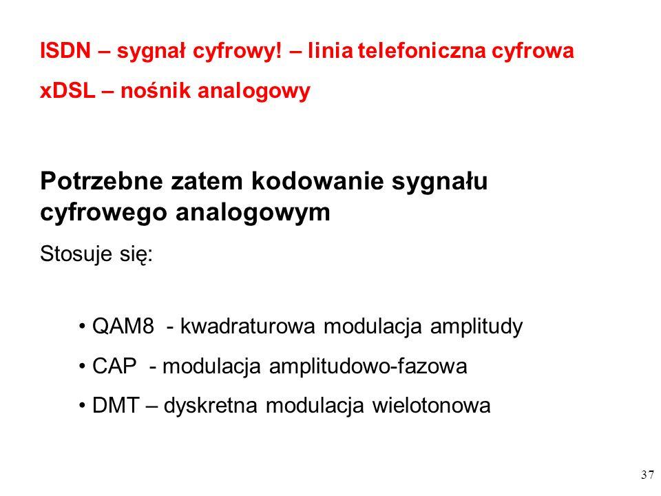 37 ISDN – sygnał cyfrowy.