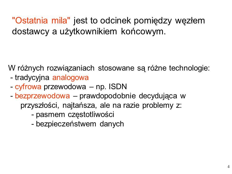15 PSTN CO lokalna ścieżka ISDN ścieżka danych ISDN centalne biuro < 10 km