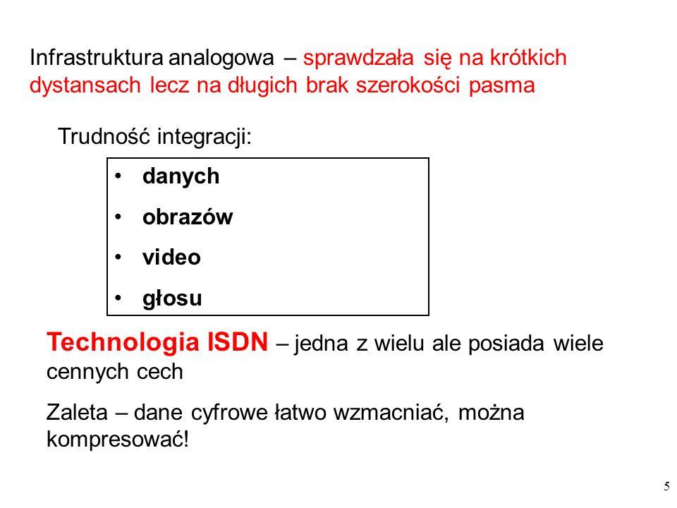 5 Infrastruktura analogowa – sprawdzała się na krótkich dystansach lecz na długich brak szerokości pasma danych obrazów video głosu Trudność integracj