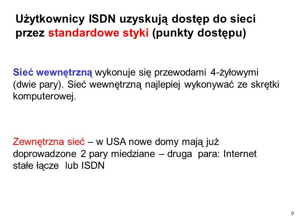 20 Ramka danych z warstwy sieciowej modelu OSI dla pierwotnego interfejsu (BRI) ISDN zawiera 48 bitów: 16 bitów x 2 na każdy kanał przenoszenia B 4 bity przypisane do kanału sterowania D Te 36 bitów stanowi informację, pozostałe 12 bitów używane są jako informacje dodatkowe (tzw obramowanie ): adresacja, routing i inne niezbędne informacje nagłówkowe, które odnoszą się do modelu OSI.