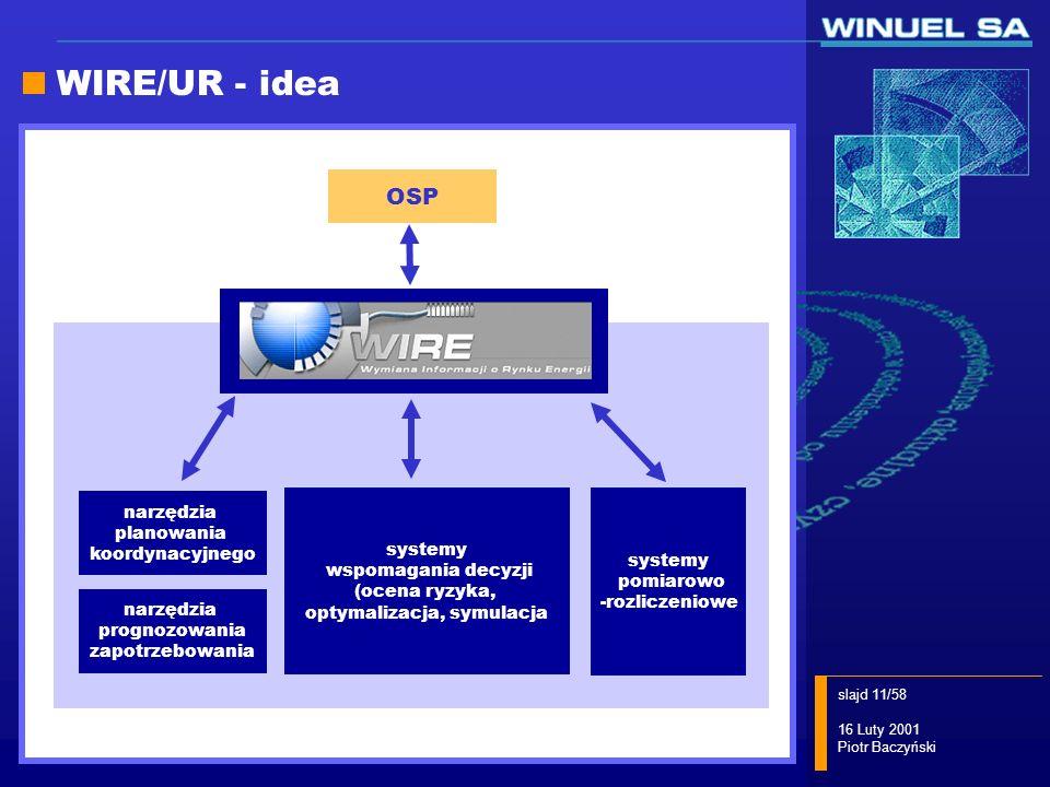 slajd 11/58 16 Luty 2001 Piotr Baczyński OSP narzędzia planowania koordynacyjnego systemy wspomagania decyzji (ocena ryzyka, optymalizacja, symulacja