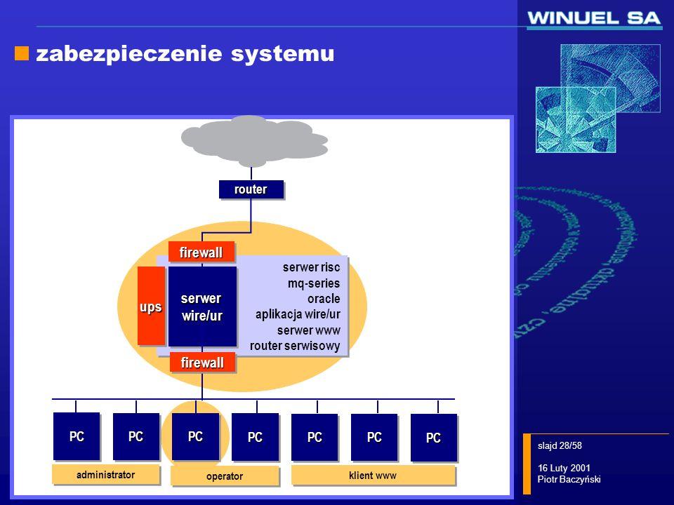 slajd 28/58 16 Luty 2001 Piotr Baczyński serwer risc mq-series oracle aplikacja wire/ur serwer www router serwisowy serwer risc mq-series oracle aplik