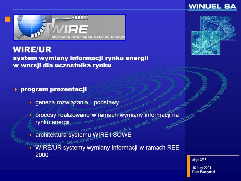 slajd 3/58 16 Luty 2001 Piotr Baczyński WIRE/UR system wymiany informacji rynku energii w wersji dla uczestnika rynku program prezentacji geneza rozwi