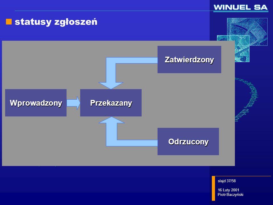slajd 37/58 16 Luty 2001 Piotr BaczyńskiZatwierdzonyPrzekazanyWprowadzony Odrzucony statusy zgłoszeń
