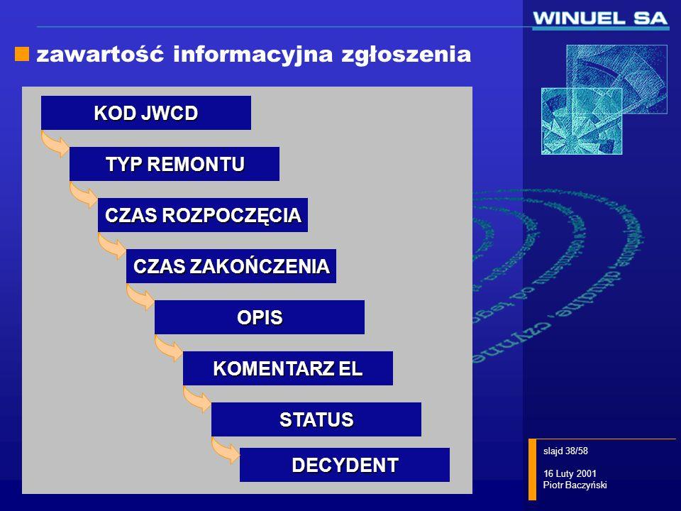 slajd 38/58 16 Luty 2001 Piotr Baczyński DECYDENT KOD JWCD TYP REMONTU CZAS ROZPOCZĘCIA CZAS ZAKOŃCZENIA OPIS KOMENTARZ EL STATUS zawartość informacyj