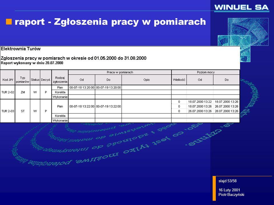 slajd 53/58 16 Luty 2001 Piotr Baczyński raport - Zgłoszenia pracy w pomiarach