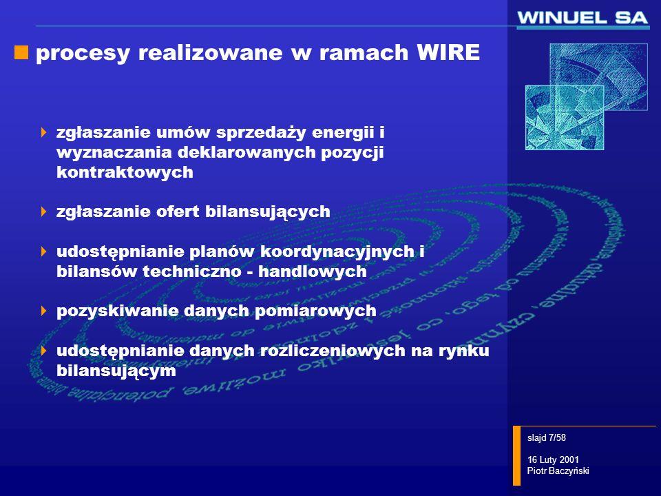 slajd 7/58 16 Luty 2001 Piotr Baczyński procesy realizowane w ramach WIRE zgłaszanie umów sprzedaży energii i wyznaczania deklarowanych pozycji kontra