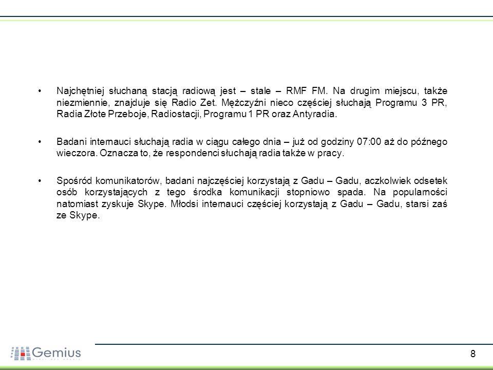 9 Wśród respondentów, niezmiennie najchętniej czytanym dziennikiem jest Gazeta Wyborcza.