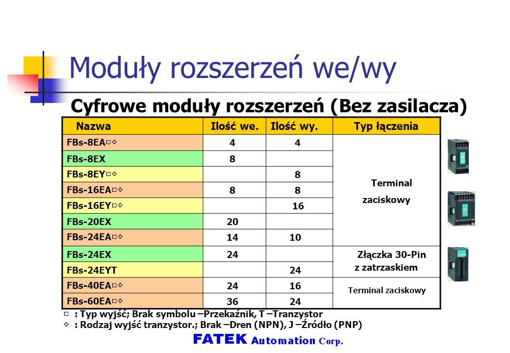 Moduły rozszerzeń we/wy Cyfrowe moduły rozszerzeń (Bez zasilacza) Nazwa Ilość we.Ilość wy.Typ łączenia FBs-8EA 4 4 Terminal zaciskowy FBs-8EX 8 FBs-8E