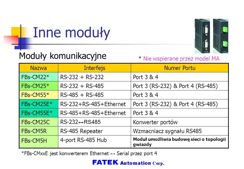 Inne moduły Moduły komunikacyjne NazwaInterfejsNumer Portu FBs-CM22*RS-232 + RS-232Port 3 & 4 FBs-CM25*RS-232 + RS-485Port 3 (RS-232) & Port 4 (RS-485