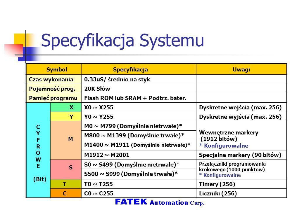 Specyfikacja Systemu Symbol Specyfikacja Uwagi Czas wykonania0.33uS/ średnio na styk Pojemność prog.20K Słów Pamięć programuFlash ROM lub SRAM + Podtr